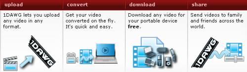 1dawg, conversor de formatos de videos online