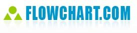 Flowchart, crea diagramas de flujo online y en forma colaborativa