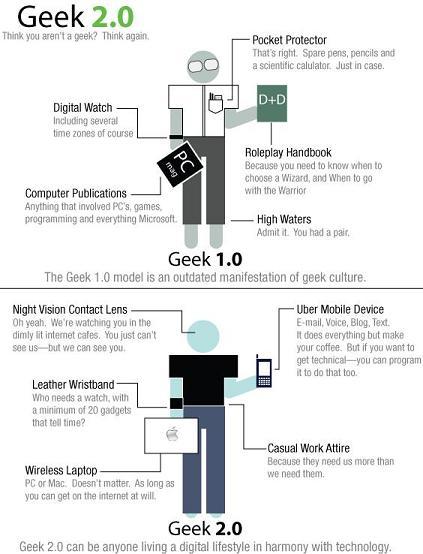 Geek 1.0 vs. Geek 2.0