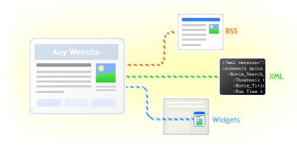 Crea canales de información personalizados con Dapper