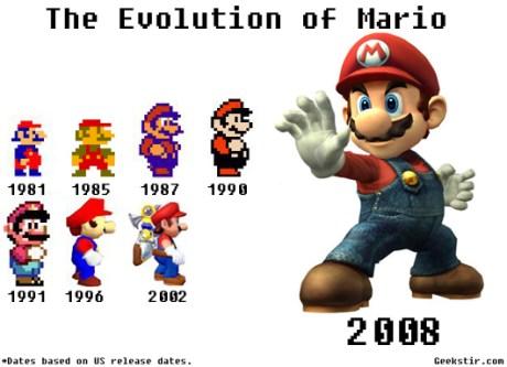 La evolución de Mario Bros