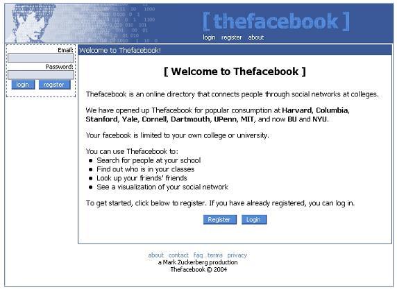 Facebook: pasado y futuro