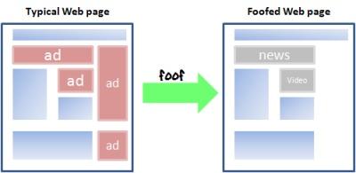 foof, extensión para bloquear la publicidad en Firefox