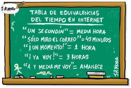 La equivalencia del tiempo en internet