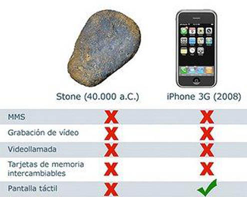 Comparativa Iphone 3G y…