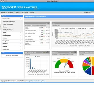Lo nuevo de Yahoo!, Web Analytics