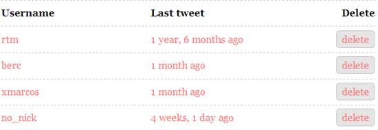 Ordena tus contactos de Twitter por fecha de actualización