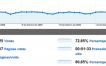 Estadísticas de febrero de 2009