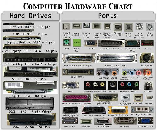 Computer_hardware_poster