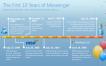 El MSN cumple 10 años y te hace un regalito para festejar
