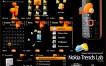 7 excelentes temas para Nokia – Symbian