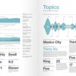 Infografías: 7 sitios para encontrar infografías gratis