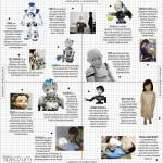 Infografía de robots bebés