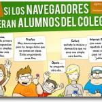 Humor: Si los navegadores fuesen estudiantes