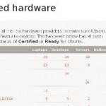 Ubuntu 10.10 ya esta disponible: ¿Qué trae de nuevo? ¿Es compatible con mi equipo?
