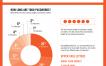 Infografía sobre la seguridad de las contraseñas