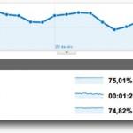 Estadísticas de diciembre de 2010