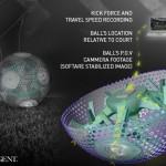CTRUS, el balón del futuro (Como patear una computadora)