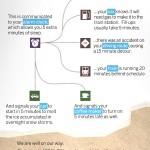 La inmensidad de la red, presentado por CISCO [Infografía]
