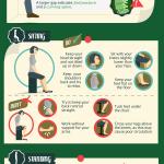 La guía definitiva  para una buena postura [Infografía]