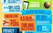Firefox en el 2011 [Infografía]