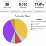 Averiguar qué plugins hacen correr más lento tu blog