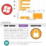 HTML5 contra Flash, una historia de juegos en Internet [Infografía]