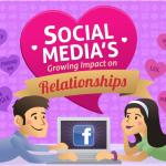 Impacto de las redes sociales en las relaciones [Infografía]