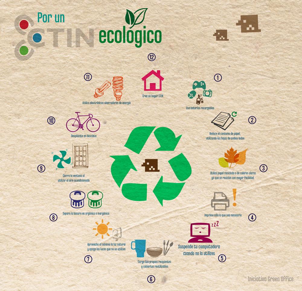 El ecol gico 12 consejos para una oficina verde infograf a for Oficina medio ambiente