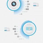 El resumen definitivo de los rumores sobre el iPhone 5 [Infografía]