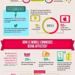 La conquista de la Internet móvil [Infografía]