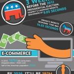 El costo real de un sitio web lento