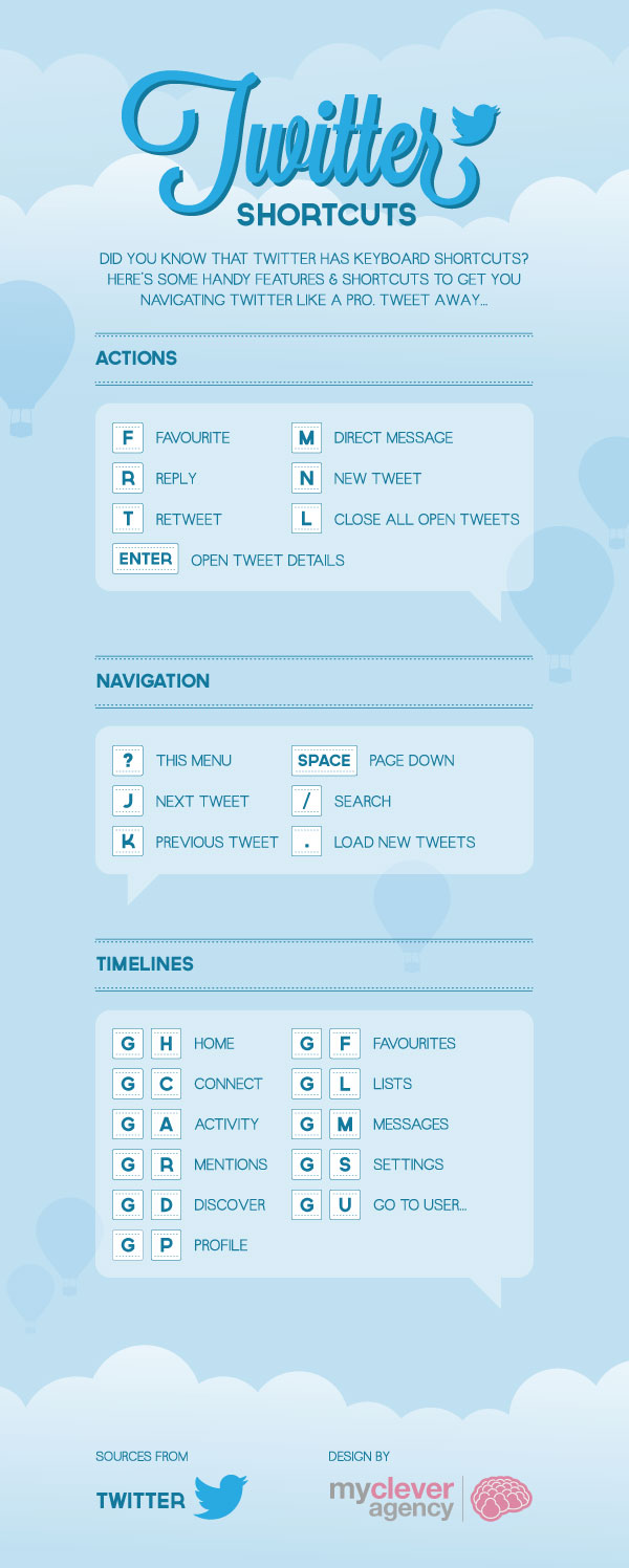 Twitter-Infographic