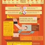 Ciberacoso: Conócelo y evítalo [Infografía]