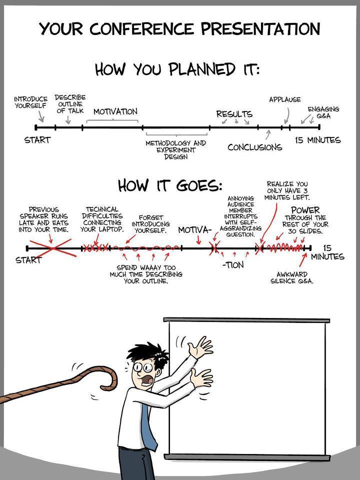 Planeación de conferencias vs Realidad de la conferencia