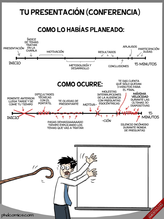 conferencias-phdcomics