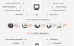 El pasado, presente y futuro de HTML5