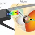 Infografía que muestra cómo funcionan realmente los Google Glass