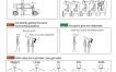 Ventajas y desventajas de ser alto [Humor]
