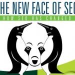 El antes y el ahora del SEO: Consejos para mejorar el posicionamiento de tu sitio