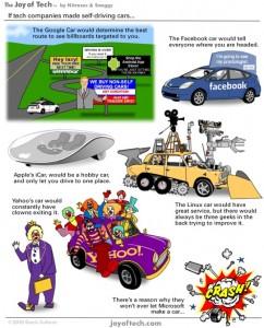 Si Google, Apple, Facebook, Microsoft, Yahoo, y Linux crearan un auto con piloto automático…[Humor]