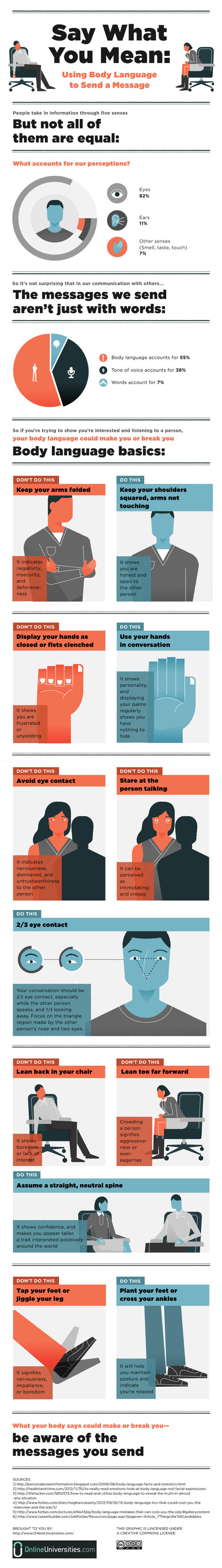 infografia lenguaje corporal