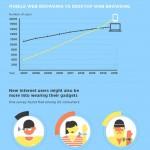 Así serán los siguientes mil millones de usuarios de Internet