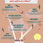 Cómo sería el mundo si estuviera basado en la filosofía del software libre