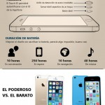 Tabla comparativa entre el iPhone 5S y el iPhone 5C