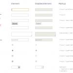 Conoce los elementos de los formularios HTML5