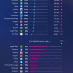 Las diez aplicaciones que más crecieron en 2013