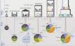 Así es el proceso de fundación de Startups [Infografía]