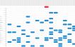 Divertida y creativa caja de ritmos en HTML5