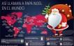 Los diferentes nombres de Papá Noel en el mundo